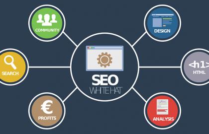 קידום אתרים מקצועי – איך מתחילים?